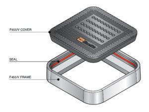 F455V 300x225 - Tapa de arqueta de 450 mm con ventilación modelo F455V