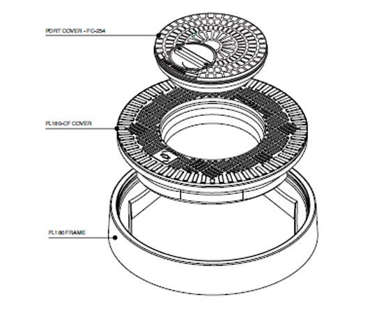 FL180 CF - Tapa redonda plana de 457 mm con junta y tapadera central. mod 180-CF