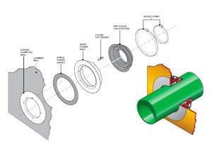 PSB 110 300x225 - Pasamuro simple para tubería de 110 mm exterior. mod. PSB 110