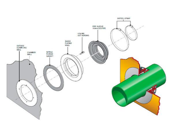 PSB 110 600x484 - Pasamuro simple para tubería de 110 mm exterior. mod. PSB 110