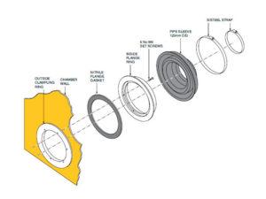 PSB 125 300x225 - Pasamuro simple para tubería de 125 mm exterior. mod. PSB 125