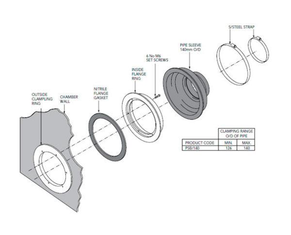 PSB 140 600x484 - Pasamuro simple para tubería de 140 mm exterior. mod. PSB 140