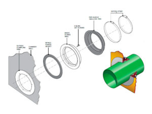 PSB 160 300x225 - Pasamuro simple para tubería de 160 mm exterior. mod. PSB 160