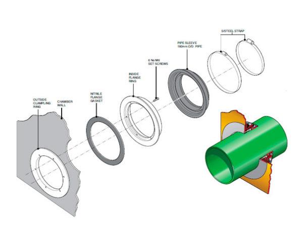 PSB 160 600x484 - Pasamuro simple para tubería de 160 mm exterior. mod. PSB 160