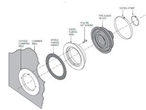 PSB 50 300x225 - Pasamuro simple para tubería de 50 mm exterior. mod. PSB 50