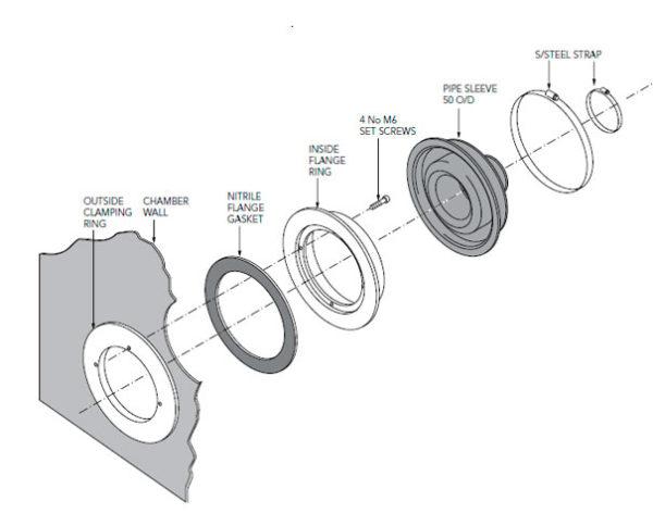 PSB 50 600x484 - Pasamuro simple para tubería de 50 mm exterior. mod. PSB 50
