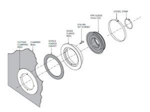 PSB 75 300x225 - Pasamuro simple para tubería de 75 mm exterior. mod. PSB 75