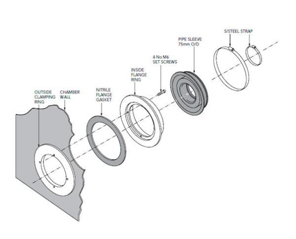 PSB 75 600x484 - Pasamuro simple para tubería de 75 mm exterior. mod. PSB 75