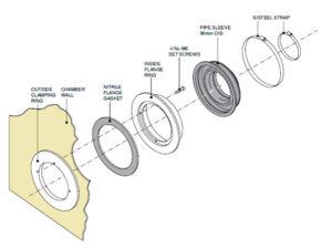 PSB 90 300x225 - Pasamuro simple para tubería de 90 mm exterior. mod. PSB 90