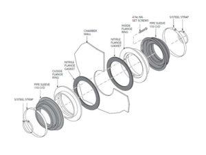 PSBD 110 300x225 - Pasamuro doble para tubería de 110 mm exterior. mod. PSBD-110