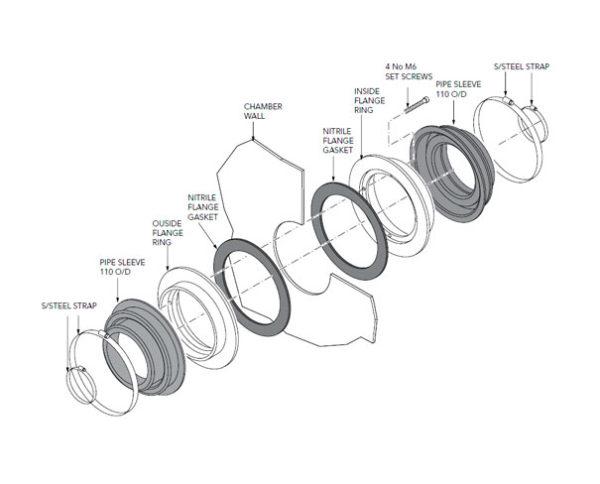 PSBD 110 600x484 - Pasamuro doble para tubería de 110 mm exterior. mod. PSBD-110