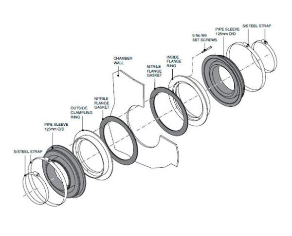 PSBD 125 600x484 - Pasamuro doble para tubería de 125 mm exterior. mod. PSBD-125