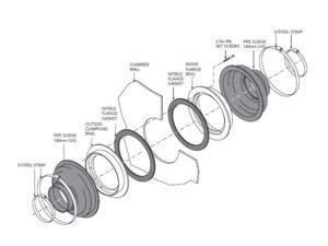 PSBD 140 300x225 - Pasamuro doble para tubería de 140 mm exterior. mod. PSBD-140