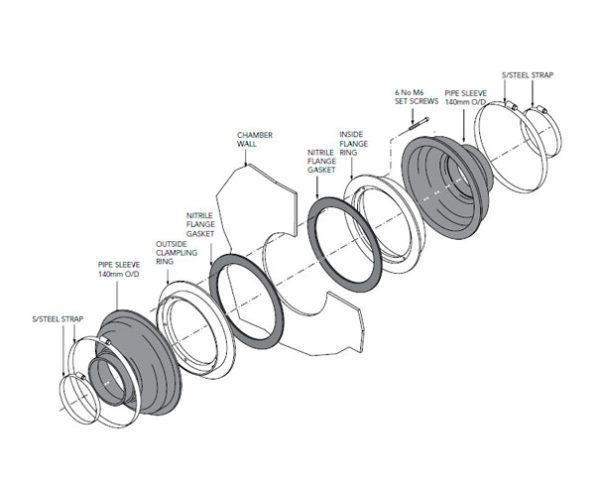 PSBD 140 600x484 - Pasamuro doble para tubería de 140 mm exterior. mod. PSBD-140