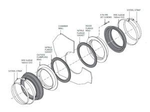 PSBD 160 300x225 - Pasamuro doble para tubería de 160 mm exterior. mod. PSBD 160