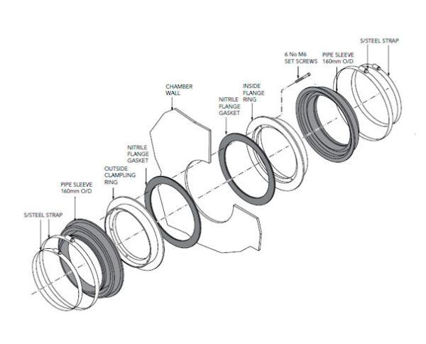 PSBD 160 600x484 - Pasamuro doble para tubería de 160 mm exterior. mod. PSBD 160