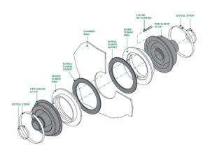 PSBD 27 300x225 - Pasamuro doble para tubería de 33 mm exterior. mod. PSBD-33