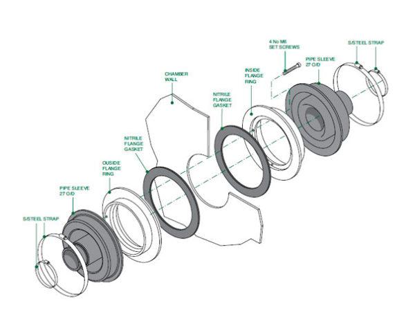 PSBD 27 600x484 - Pasamuro doble para tubería de 33 mm exterior. mod. PSBD-33