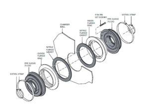 PSBD 75 300x225 - Pasamuro doble para tubería de 75 mm exterior. mod. PSBD-75