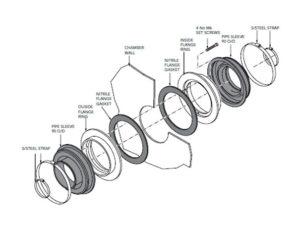 PSBD 90 300x225 - Pasamuro doble para tubería de 90 mm exterior. mod. PSBD-90