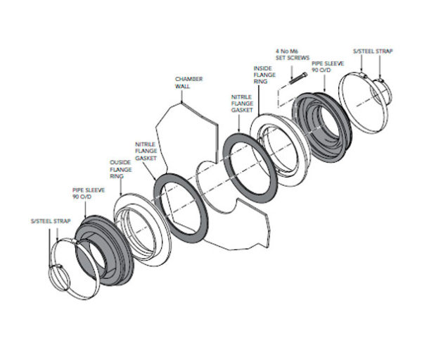 PSBD 90 600x484 - Pasamuro doble para tubería de 90 mm exterior. mod. PSBD-90