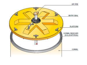 S S LID ROUND WT CD 300x225 - Tapadera con cierre estanco y agujero central para cuello de arqueta de 900 mm. mod. S-S-LID-ROUND-WT-CD