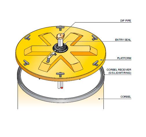 S S LID ROUND WT CD - Tapadera con cierre estanco y agujero central para cuello de arqueta de 900 mm. mod. S-S-LID-ROUND-WT-CD